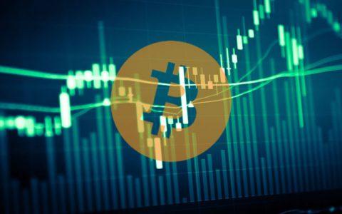 比特币跌了80%,但为何各大分析师仍看好它的未来走势?