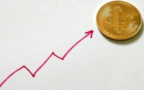比特币价格反弹20%突破11000美元,将迎来巨大反弹?