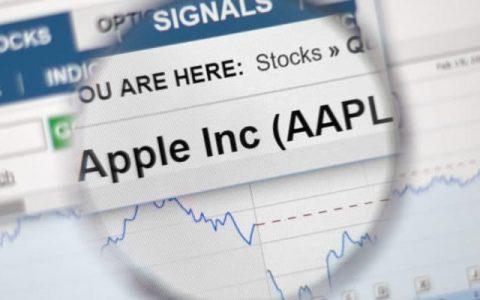 """比特币大涨,苹果公司股票却出现""""死亡交叉""""迹象"""