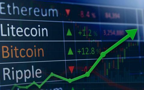 加密市场总值飙升50亿美元,主流加密数字货币齐涨背后