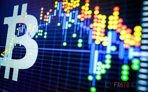 比特币价格是如何被比特币期货影响的?