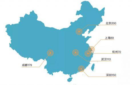 区块链城市图鉴:京沪深为区块链开疆扩土