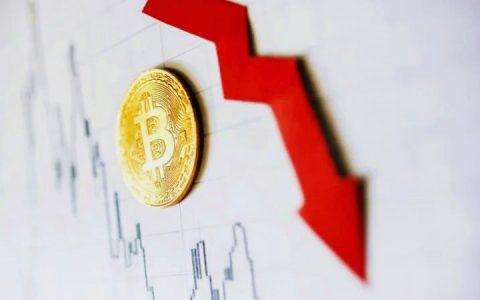 比特币价格一夜暴跌8%的原因是什么?