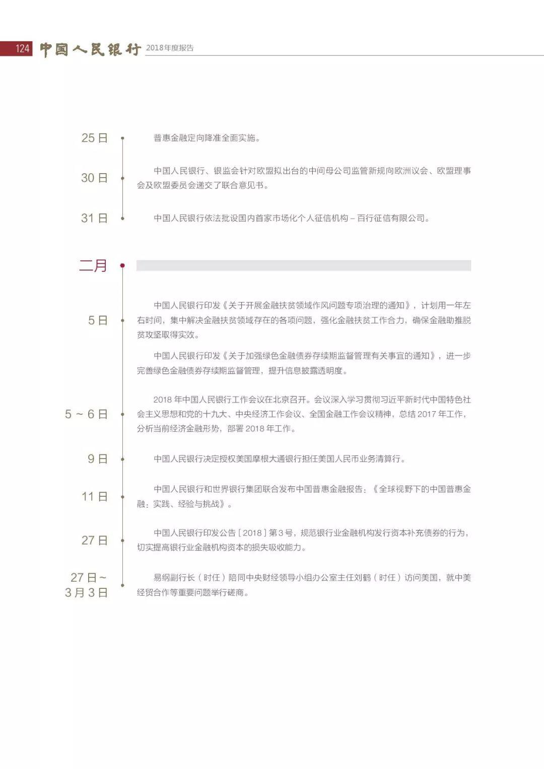 """央行发布2018年报:4次提及数字货币,称""""已取得阶段性进展""""(PDF全文)"""