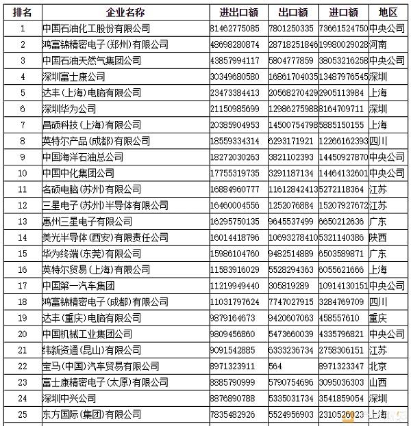 深圳试点数字货币 是国家发展现代产业体系的一盘大棋