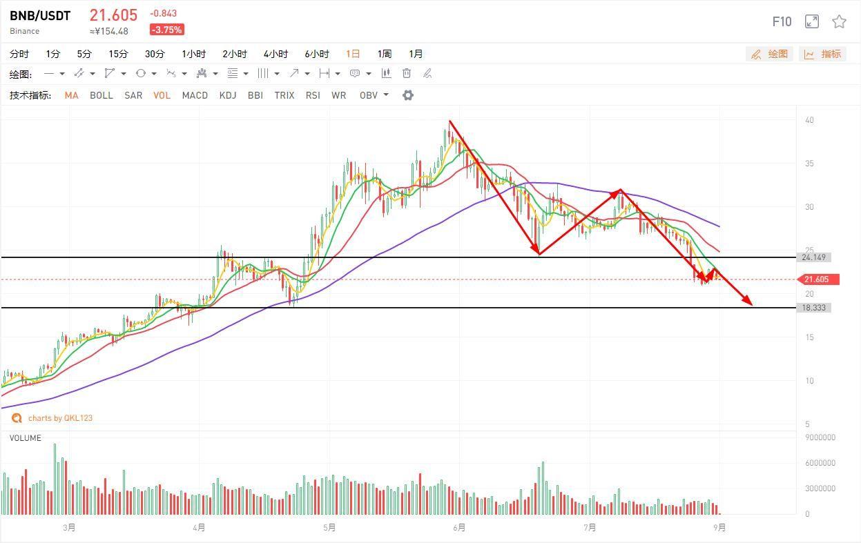 """月5日行情分析:消息面的黑天鹅在减少,为什么市场还是不为所动"""""""