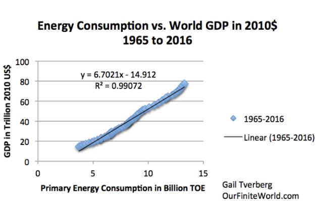 PoW每年可以为世界节省1000亿美金!
