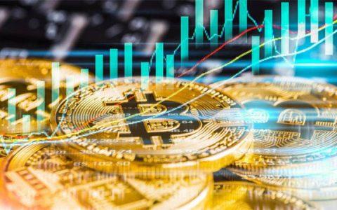观点 | 比特币是一种宏观对冲工具吗?