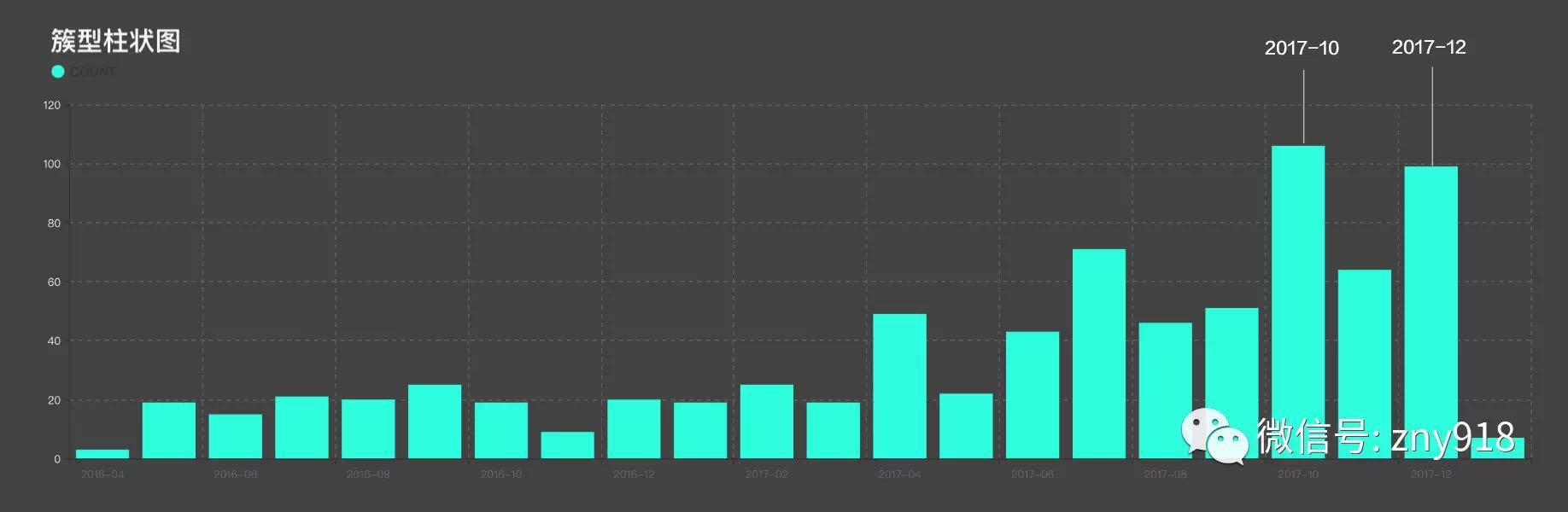 比特币的数据版图