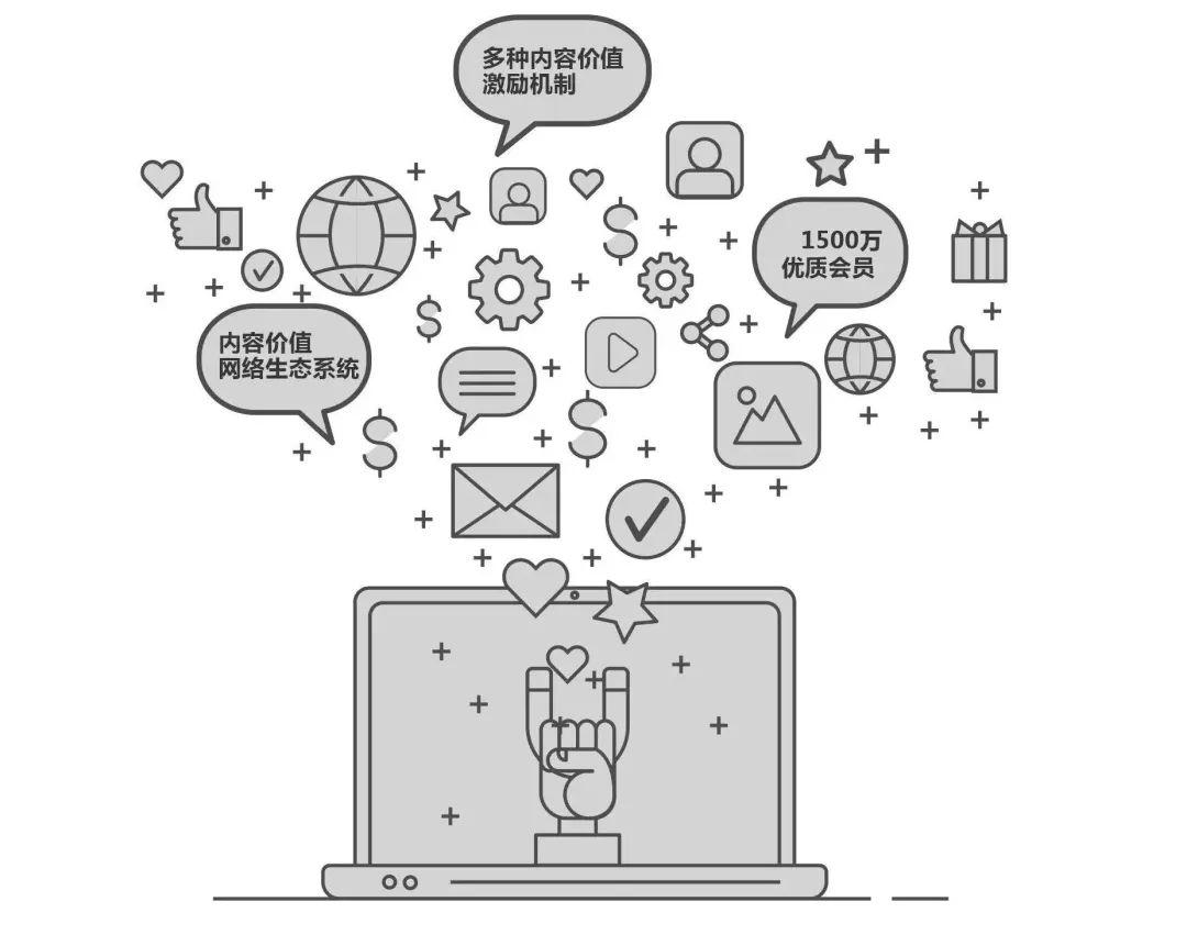 曾经的字幕组人人影视也宣布进军区块链,除了1500万用户还能带来什么?