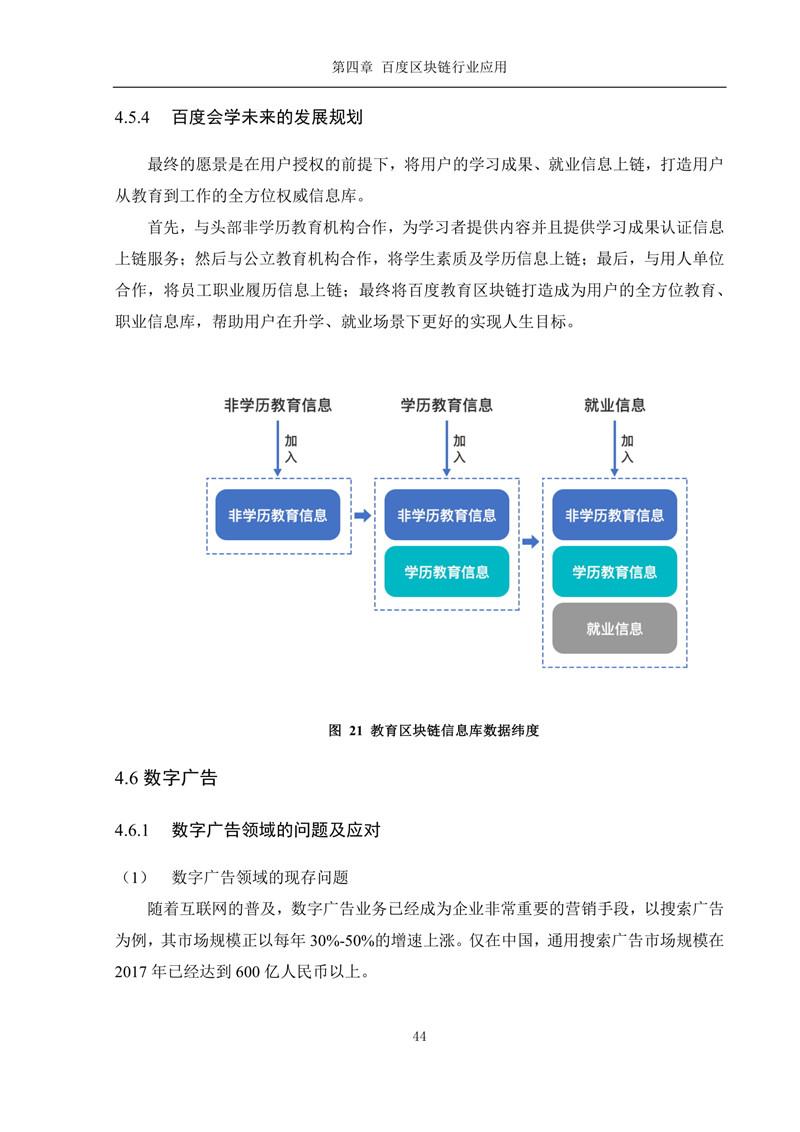 百度区块链白皮书V1.0