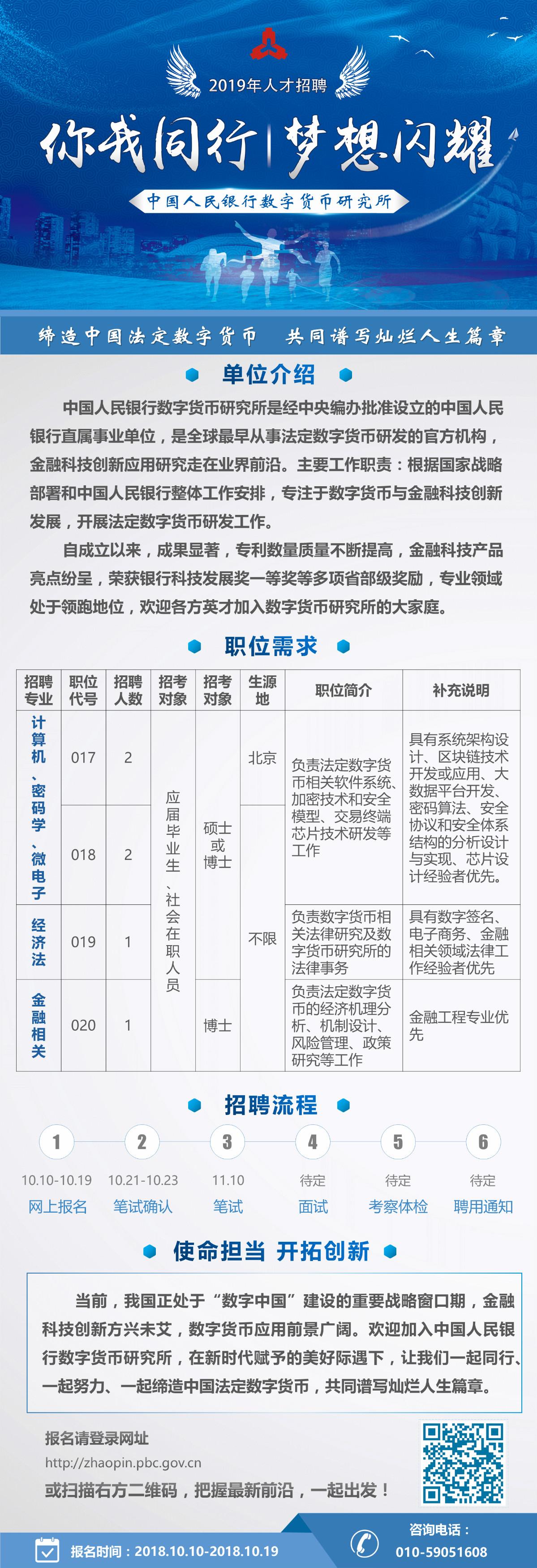 央行正在寻找数字货币专家,公开招聘4名人才