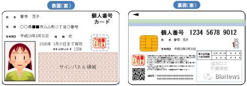 日本政府最新会议:加密货币报税环境复杂,须简化报税以促进税收