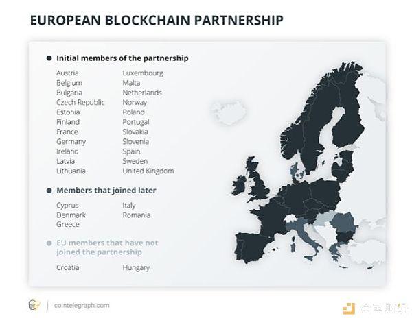 没有互联网巨头的欧洲 要在区块链时代成为主角?