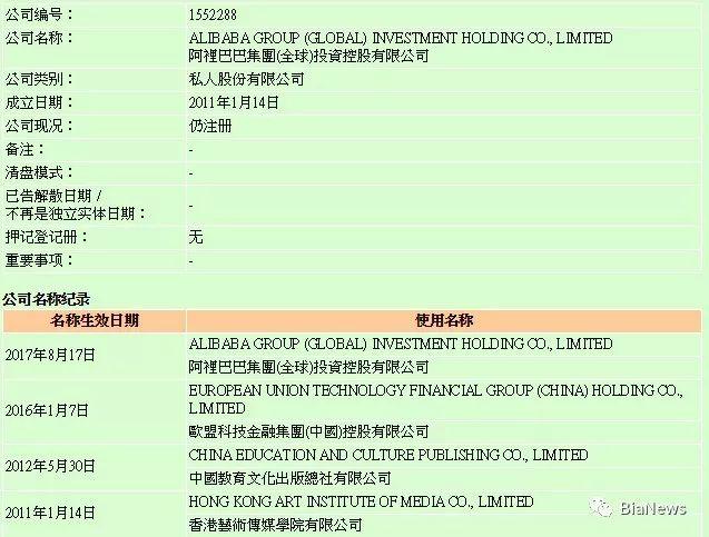 巨头也维权:腾讯阿里商标遭区块链公司恶意抢注
