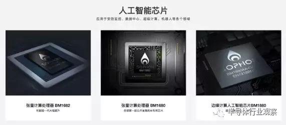 华为和比特大陆发布新型边缘计算芯片