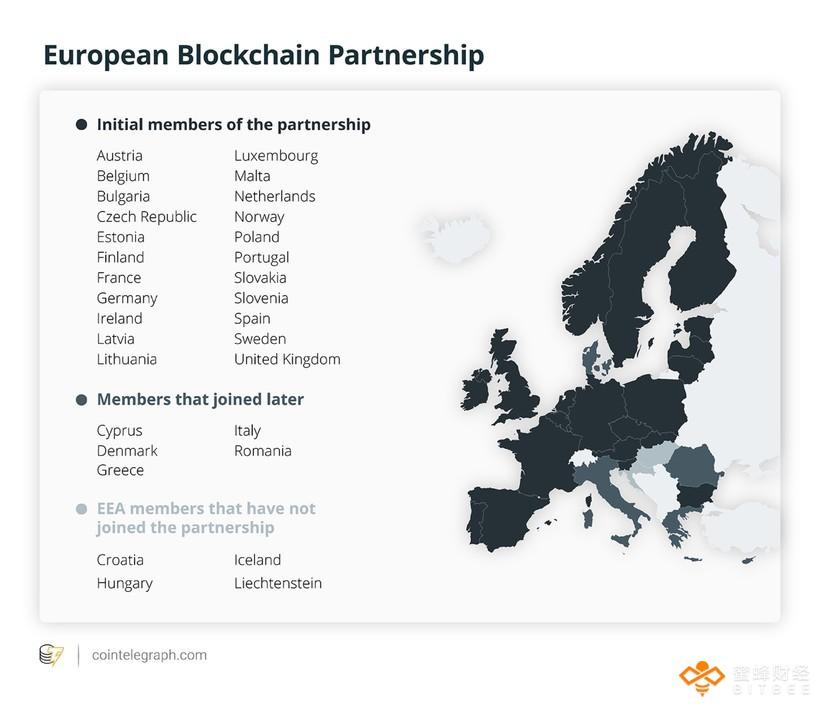 区块链在欧洲的发展前景会是一片光明吗?