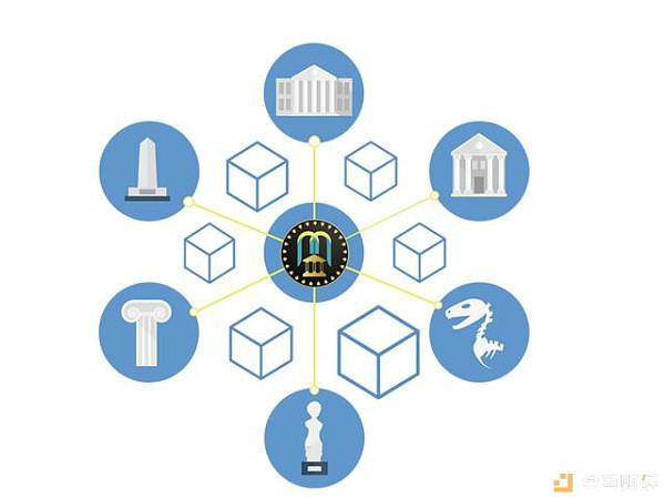 上新了故宫 腾讯如何利用区块链技术保护文化遗产?